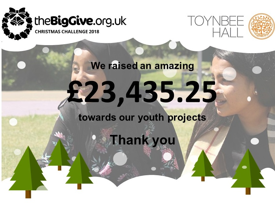 We raised an amazing £23,435.25 towards our youth projects