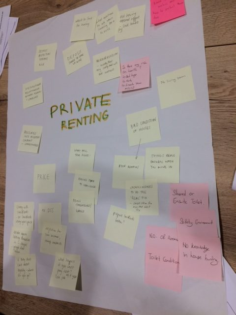 How our community researchers are making renting fairer for young people